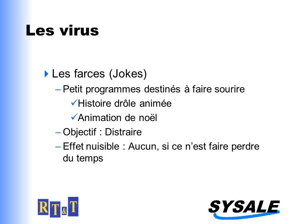 Les virus Les farces (Jokes) Petit programmes destinés à faire sourire