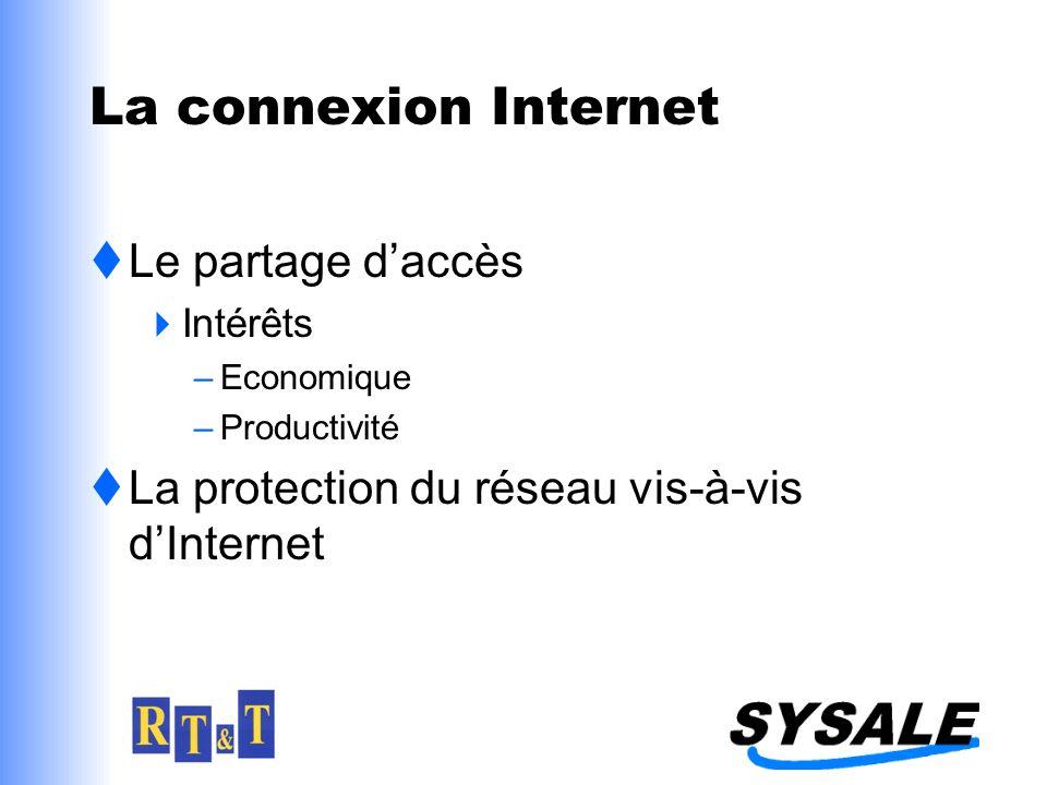 La connexion Internet Le partage d'accès