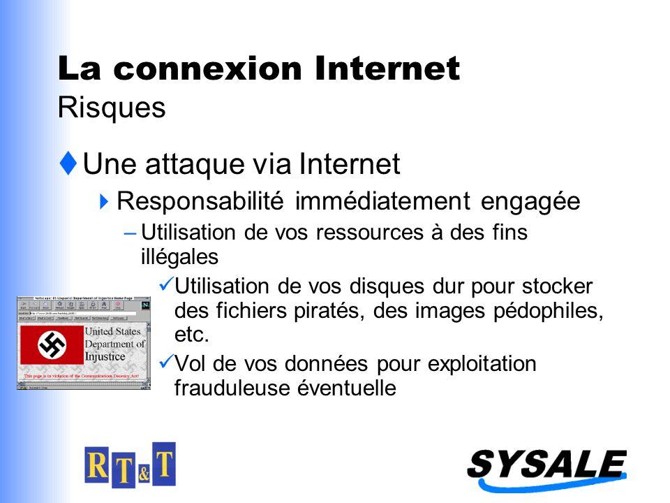 La connexion Internet Risques