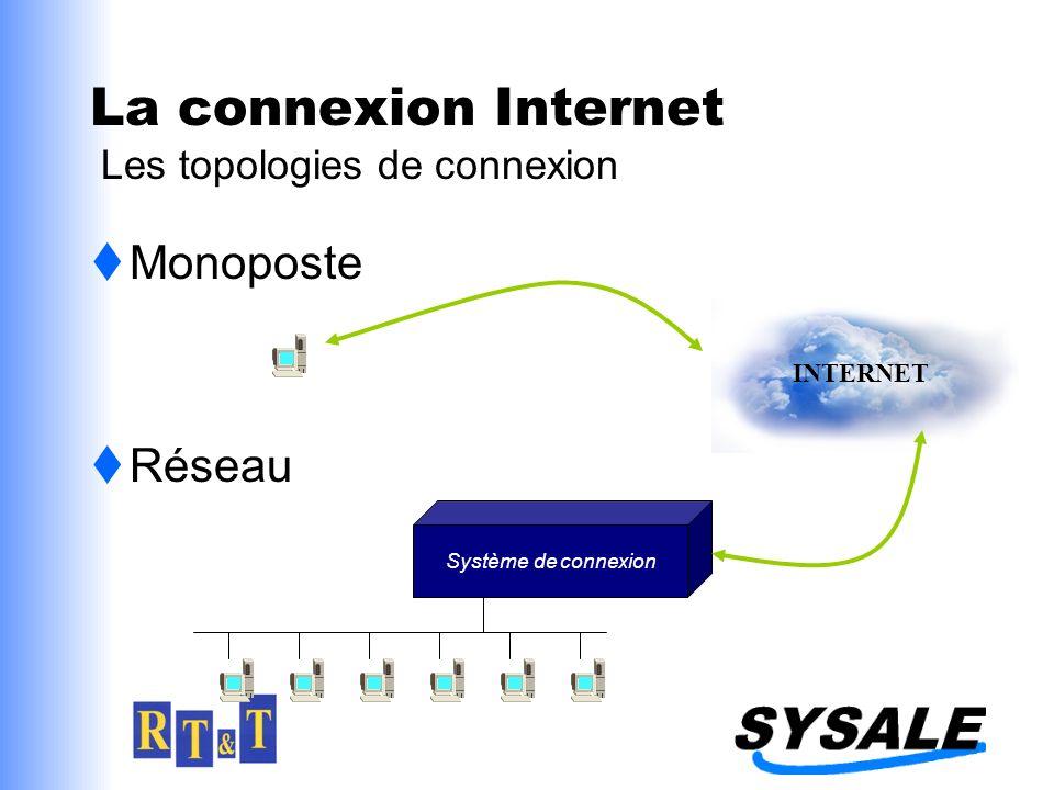 La connexion Internet Les topologies de connexion