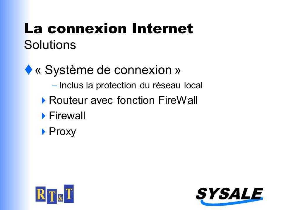 La connexion Internet Solutions