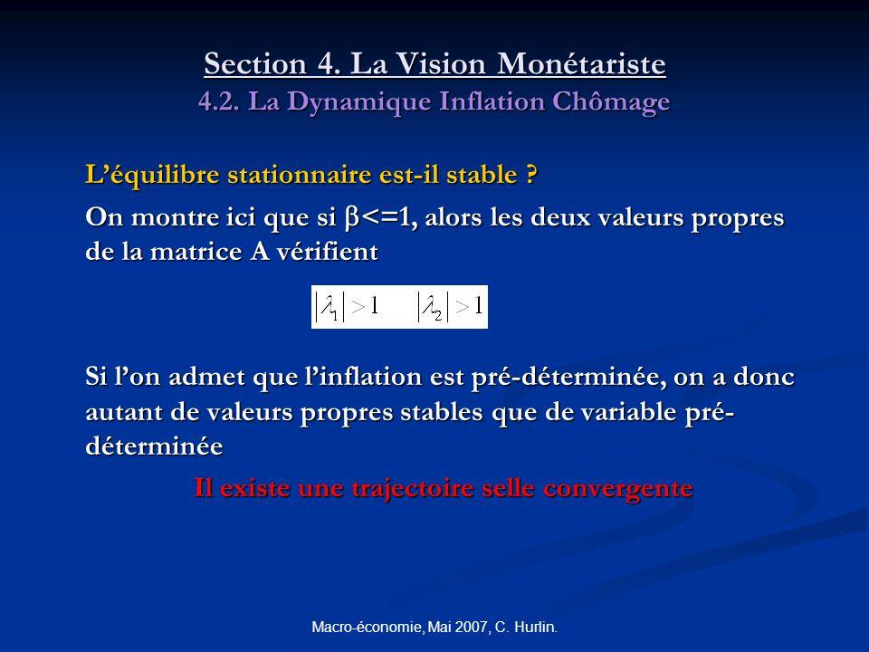 Section 4. La Vision Monétariste 4.2. La Dynamique Inflation Chômage