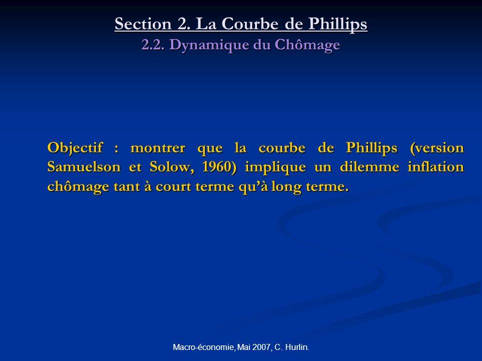 Section 2. La Courbe de Phillips 2.2. Dynamique du Chômage