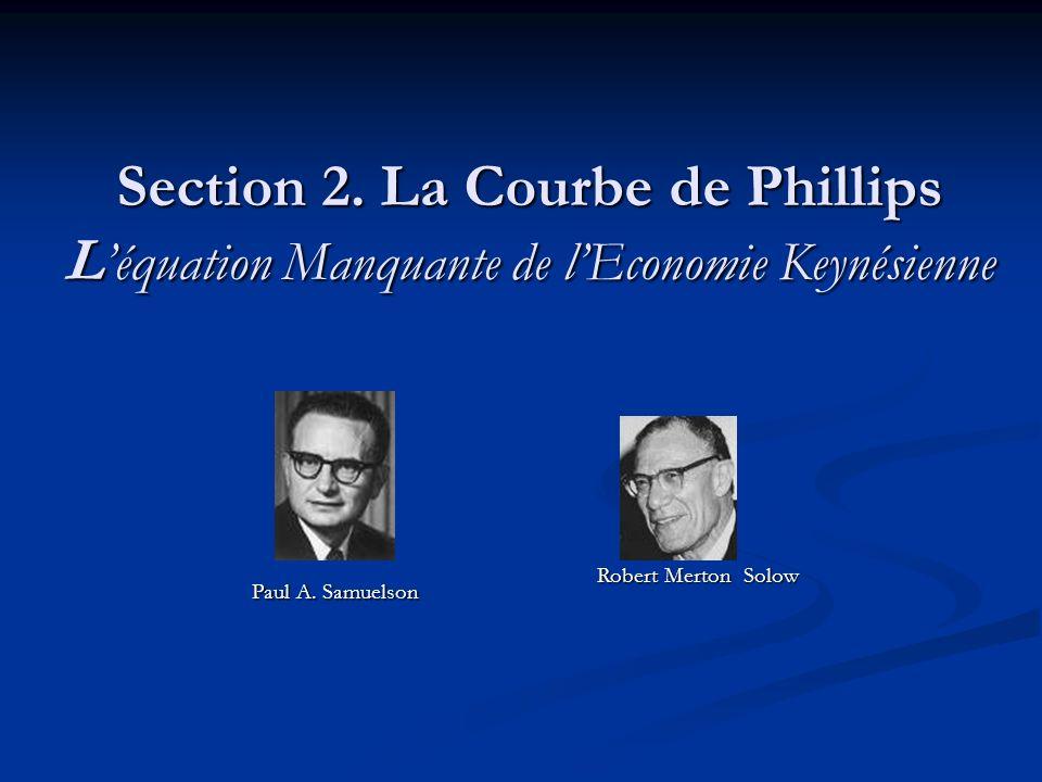Section 2. La Courbe de Phillips L'équation Manquante de l'Economie Keynésienne
