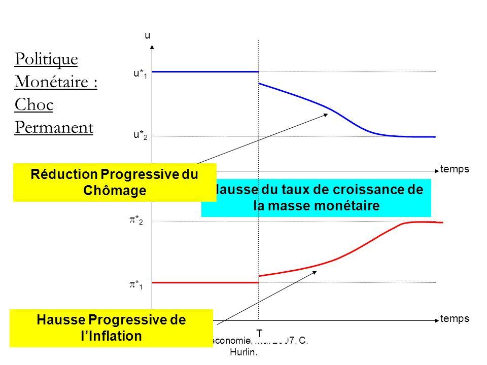 Politique Monétaire : Choc Permanent