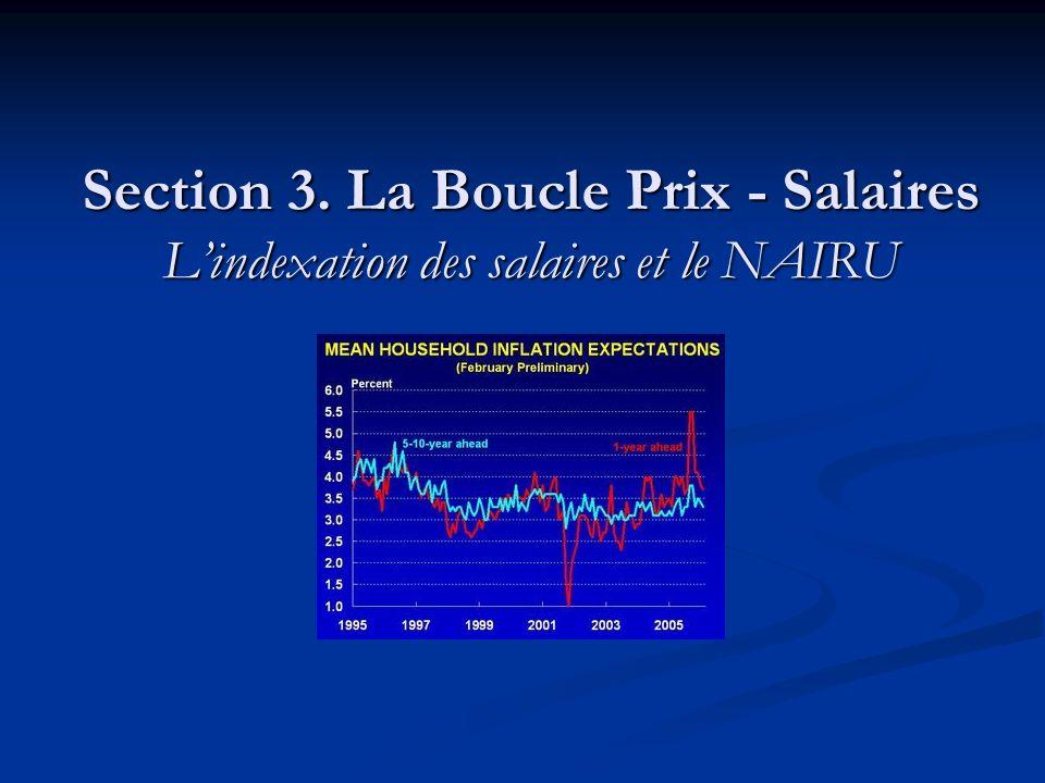 Section 3. La Boucle Prix - Salaires L'indexation des salaires et le NAIRU