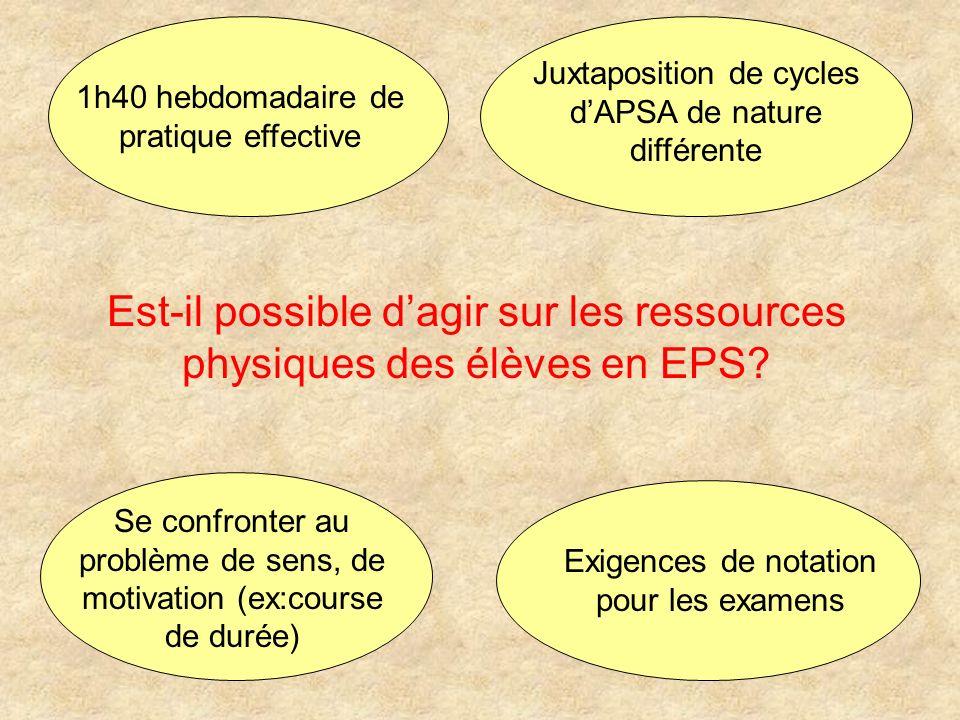 Est-il possible d'agir sur les ressources physiques des élèves en EPS