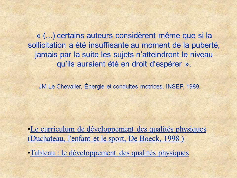 JM Le Chevalier, Énergie et conduites motrices, INSEP, 1989.
