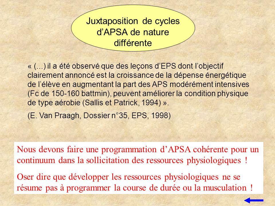 Juxtaposition de cycles d'APSA de nature différente