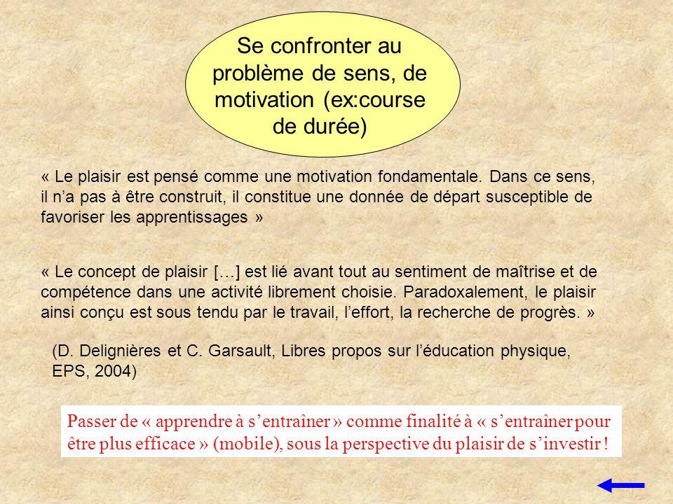 Se confronter au problème de sens, de motivation (ex:course de durée)