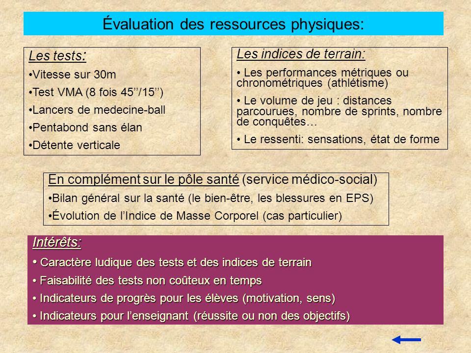 Évaluation des ressources physiques: