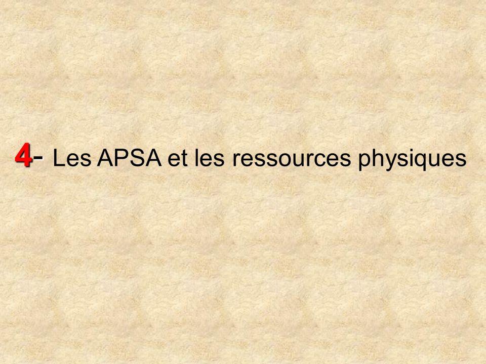 4- Les APSA et les ressources physiques