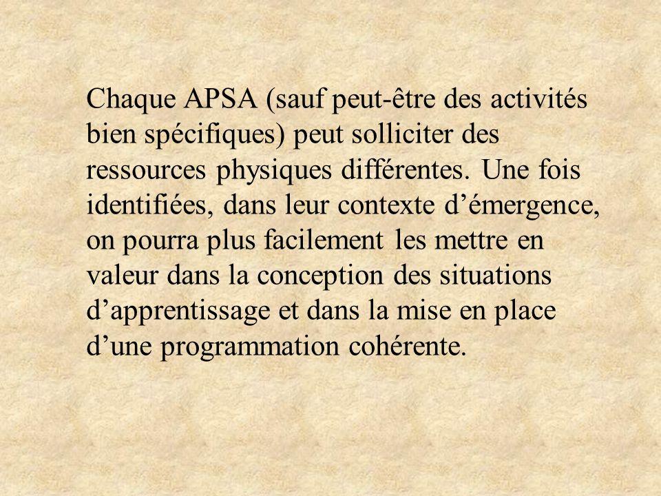 Chaque APSA (sauf peut-être des activités bien spécifiques) peut solliciter des ressources physiques différentes.