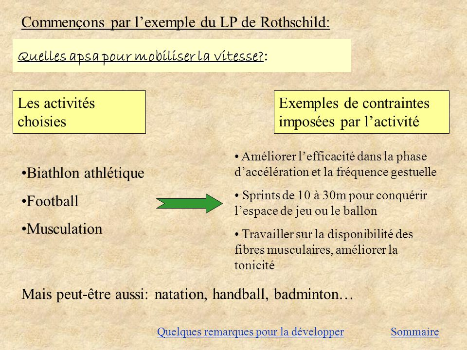 Commençons par l'exemple du LP de Rothschild: