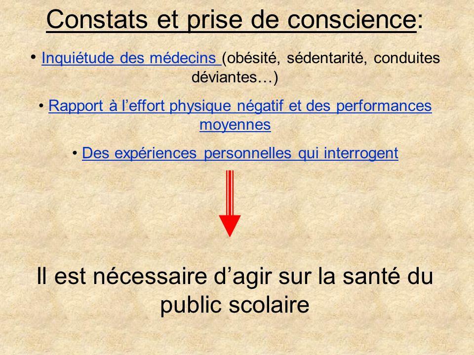 Constats et prise de conscience:
