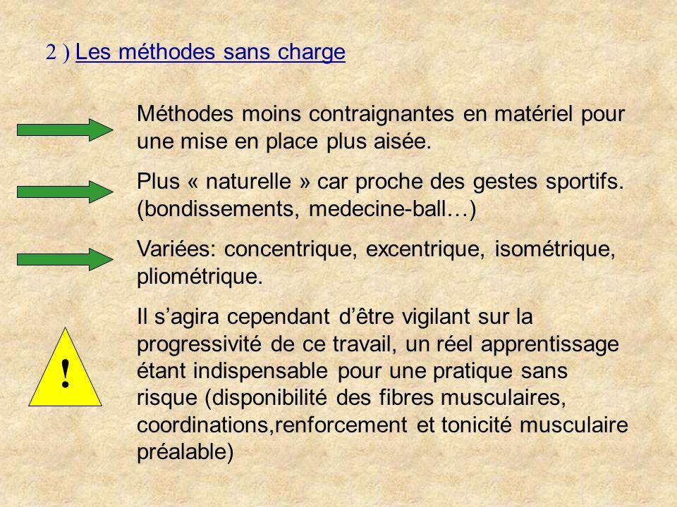2 ) Les méthodes sans charge