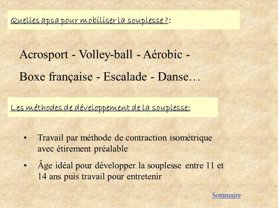 Acrosport - Volley-ball - Aérobic - Boxe française - Escalade - Danse…