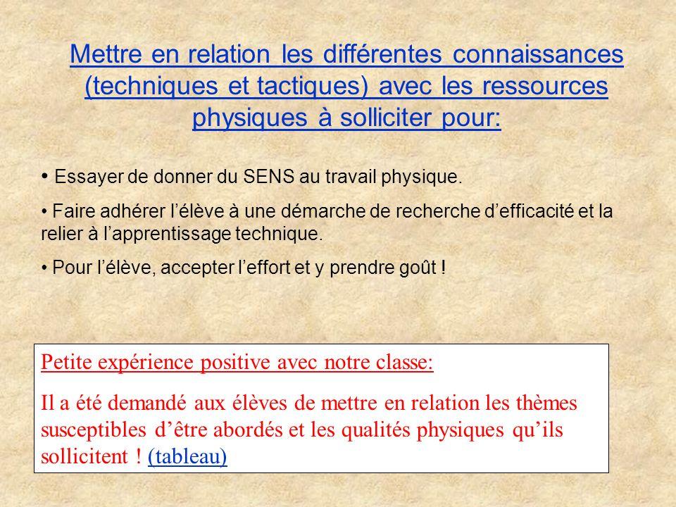Mettre en relation les différentes connaissances (techniques et tactiques) avec les ressources physiques à solliciter pour: