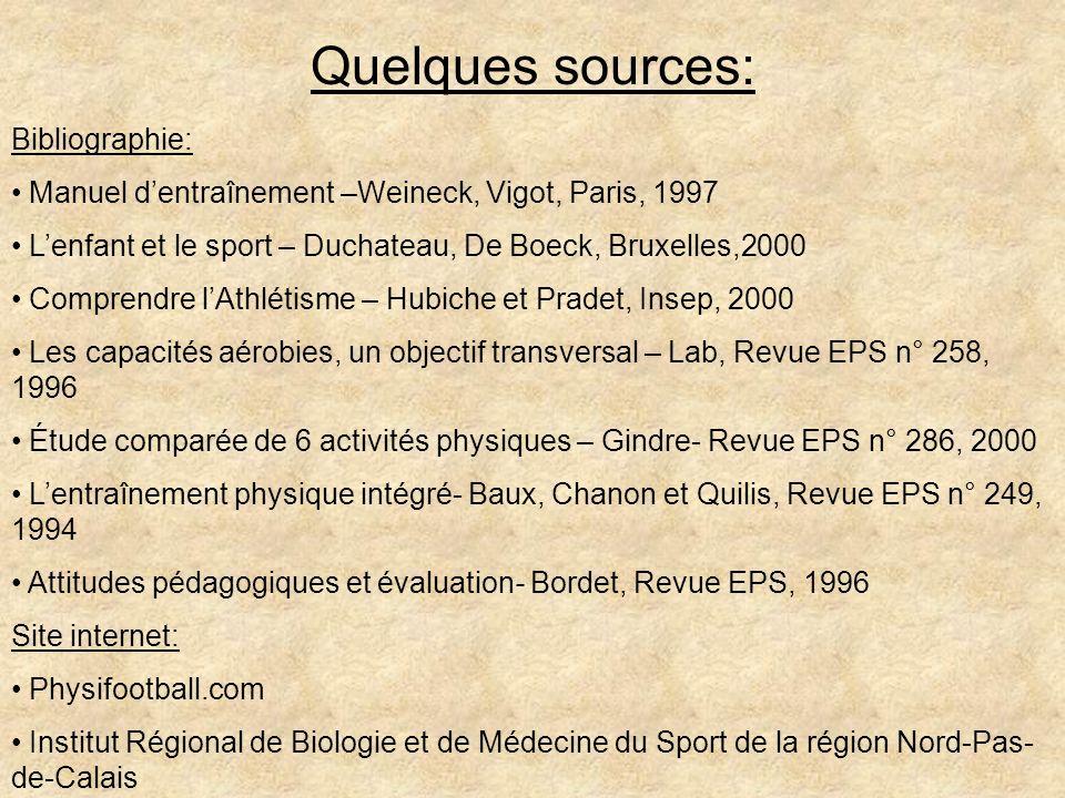 Quelques sources: Bibliographie: