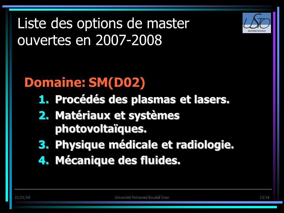 Liste des options de master ouvertes en 2007-2008