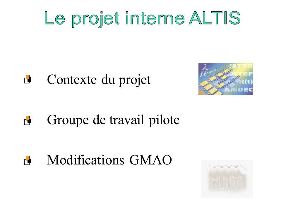 Le projet interne ALTIS