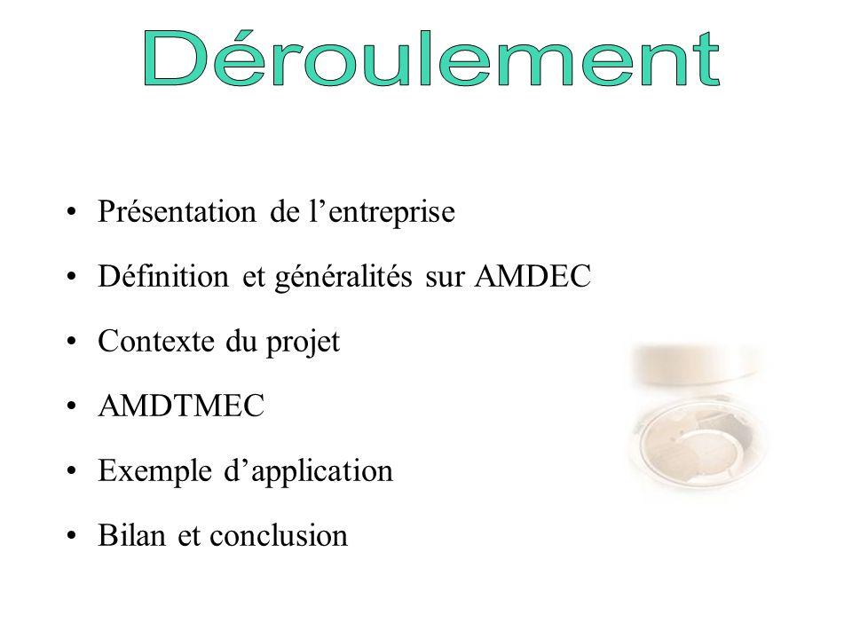 Présentation de l'entreprise Définition et généralités sur AMDEC