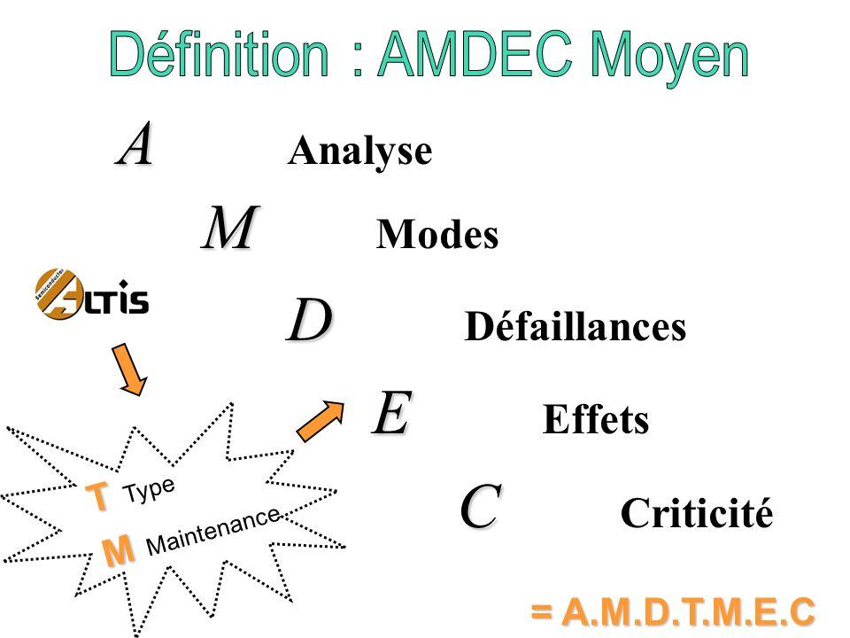 Définition : AMDEC Moyen