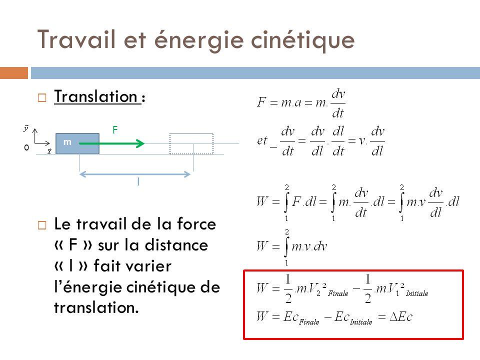 Travail et énergie cinétique