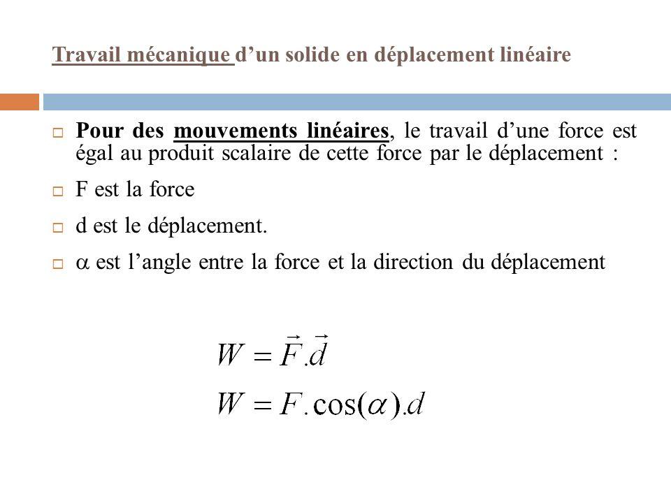 Travail mécanique d'un solide en déplacement linéaire