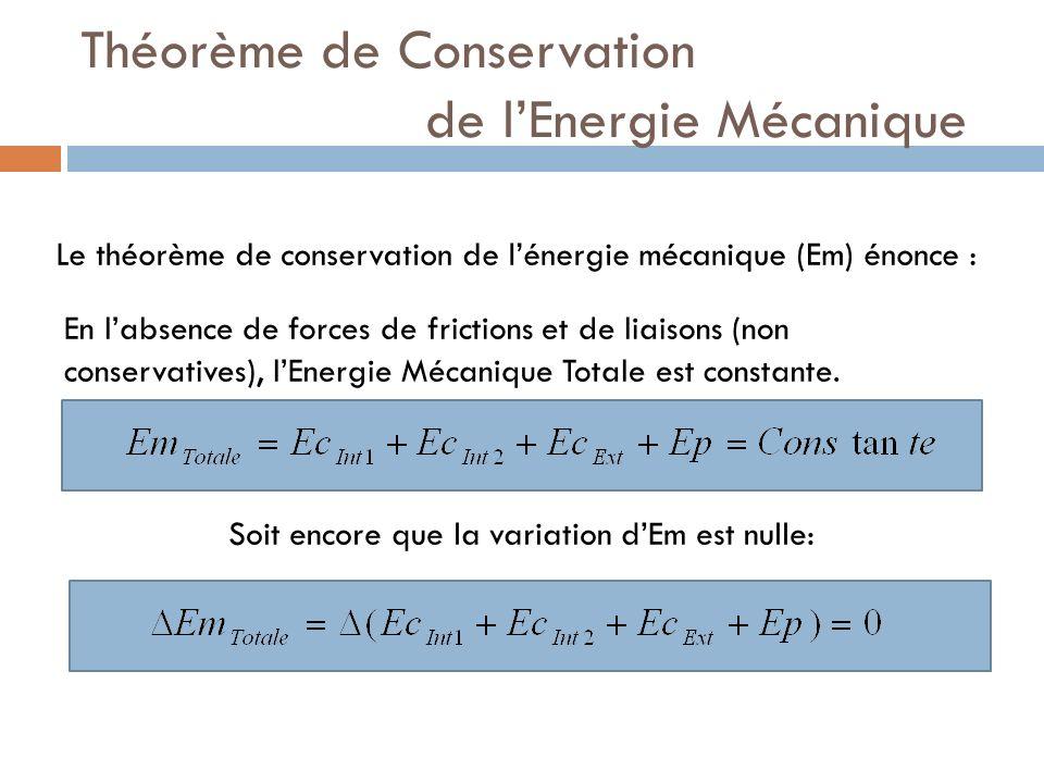 Théorème de Conservation de l'Energie Mécanique