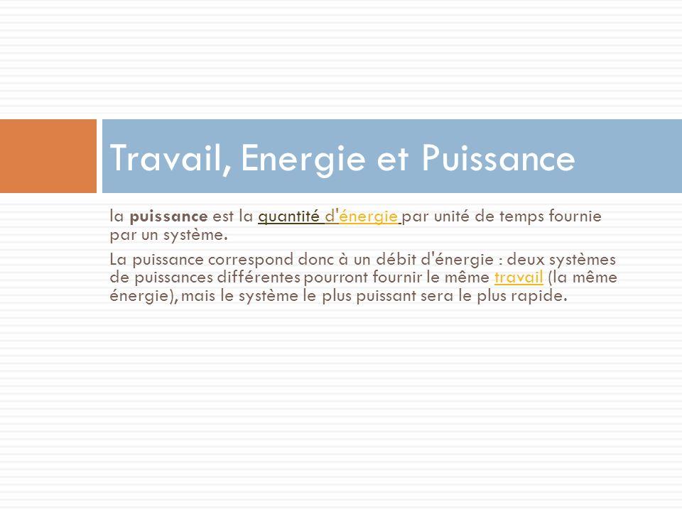 Travail, Energie et Puissance