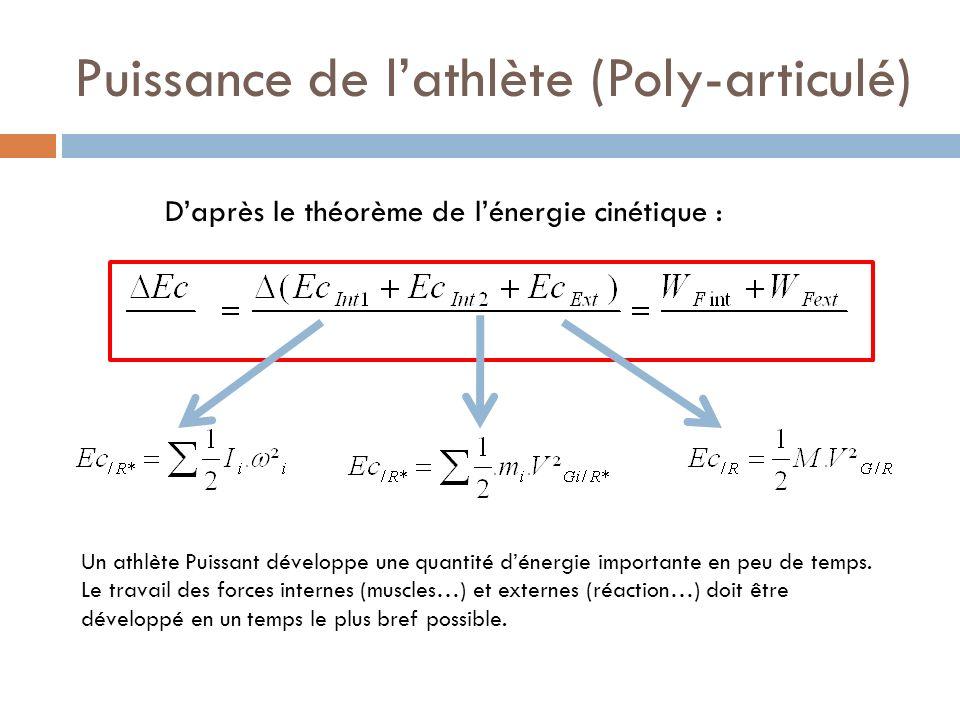 Puissance de l'athlète (Poly-articulé)