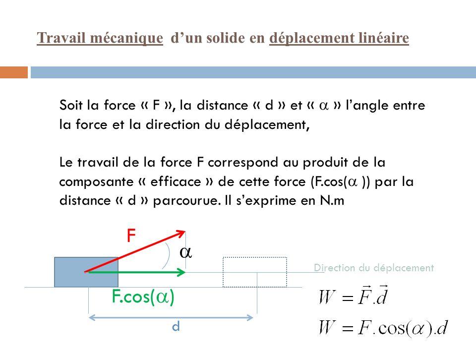 F  F.cos() Travail mécanique d'un solide en déplacement linéaire