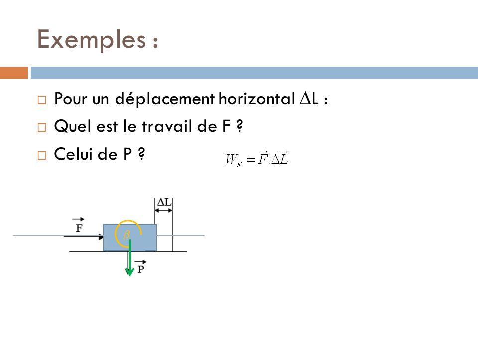Exemples : Pour un déplacement horizontal L :