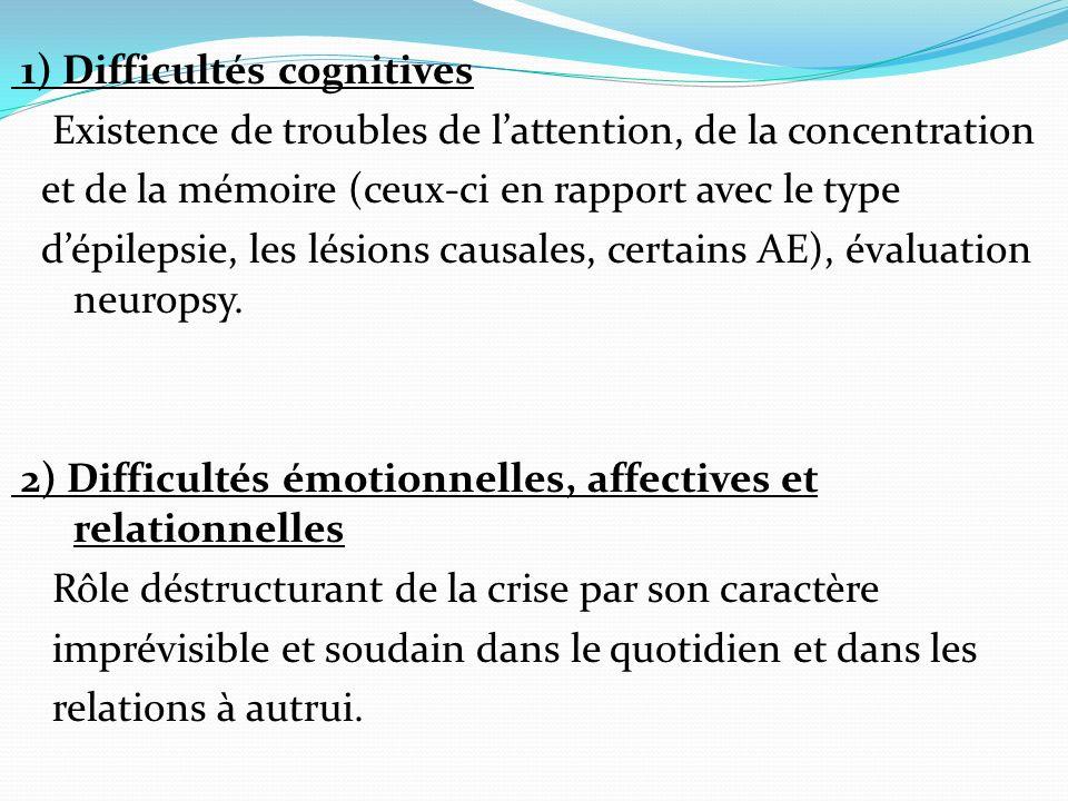 1) Difficultés cognitives Existence de troubles de l'attention, de la concentration et de la mémoire (ceux-ci en rapport avec le type d'épilepsie, les lésions causales, certains AE), évaluation neuropsy.