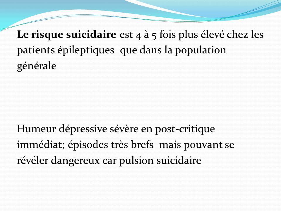 Le risque suicidaire est 4 à 5 fois plus élevé chez les
