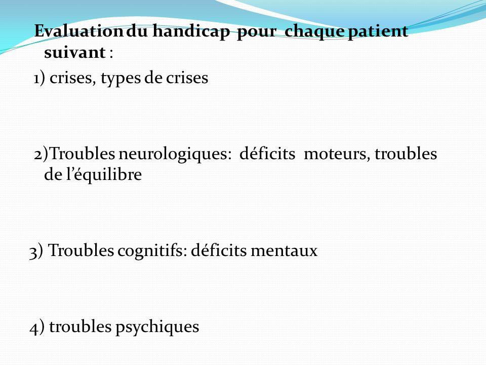 Evaluation du handicap pour chaque patient suivant : 1) crises, types de crises 2)Troubles neurologiques: déficits moteurs, troubles de l'équilibre 3) Troubles cognitifs: déficits mentaux 4) troubles psychiques