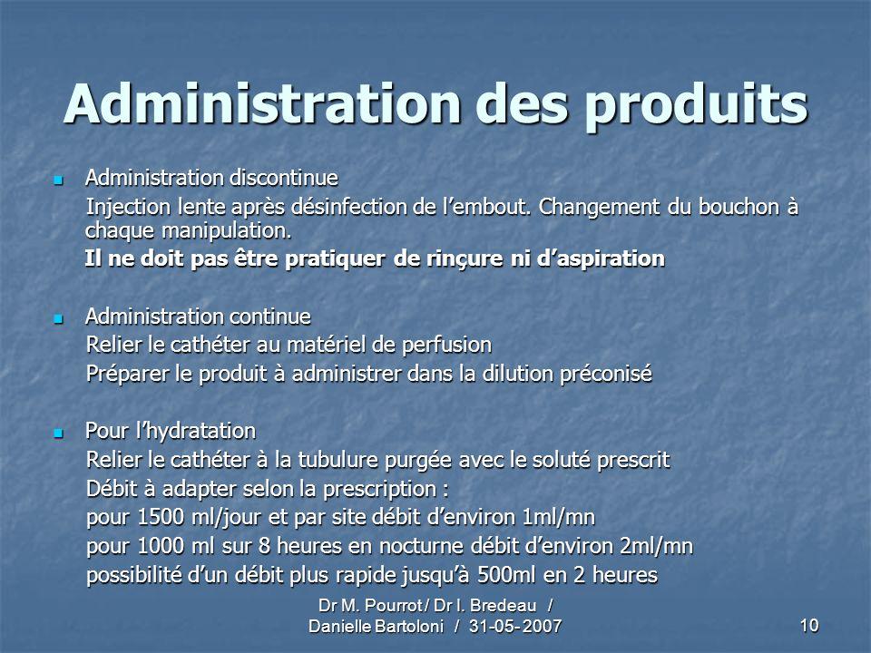 Administration des produits