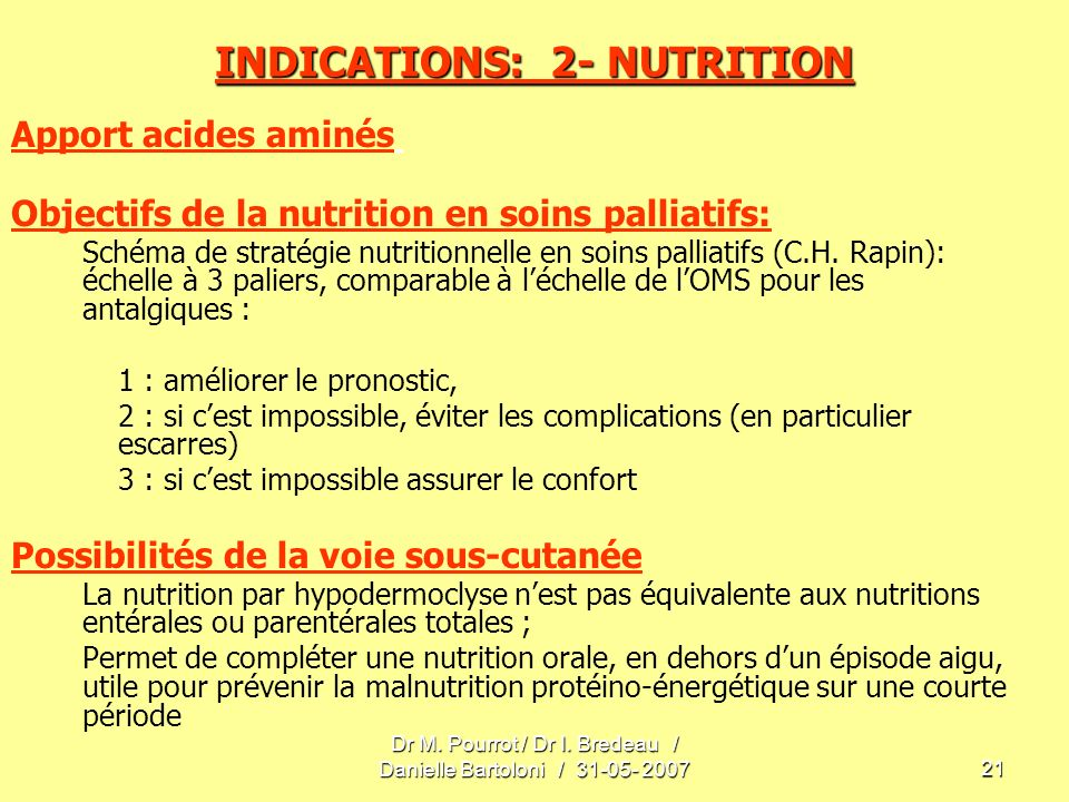 INDICATIONS: 2- NUTRITION
