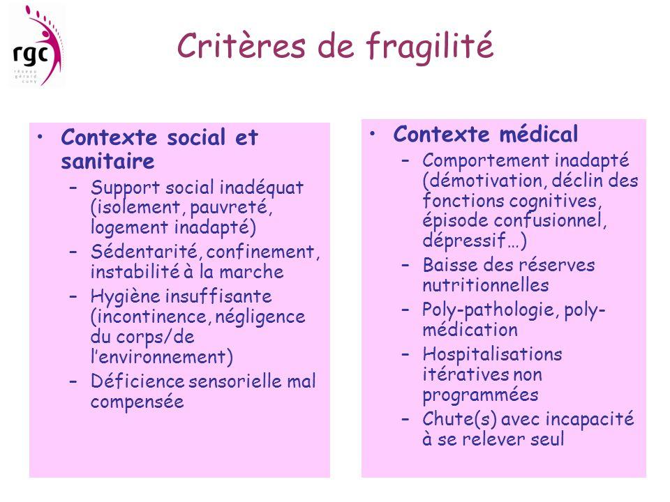 Critères de fragilité Contexte médical Contexte social et sanitaire