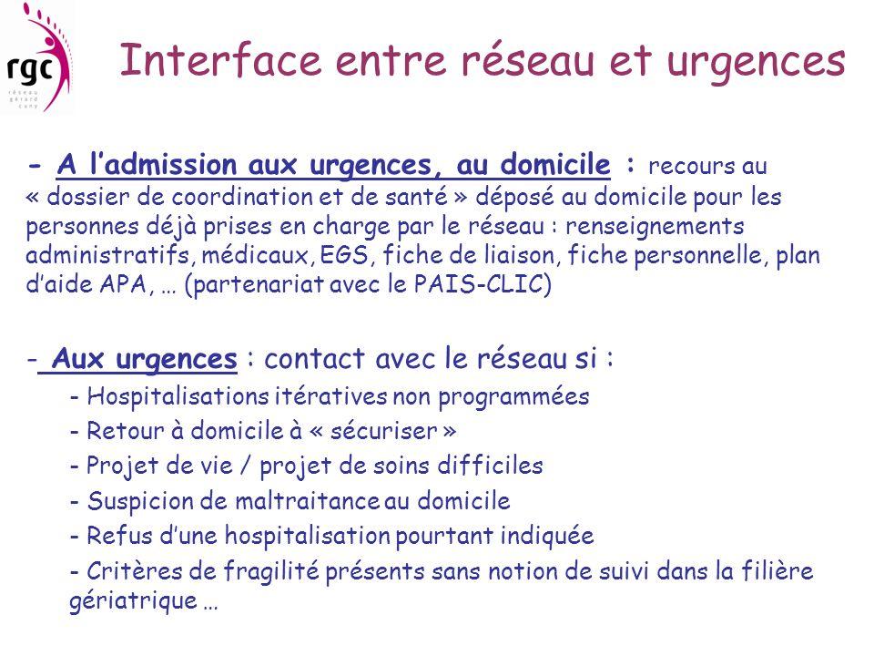 Interface entre réseau et urgences