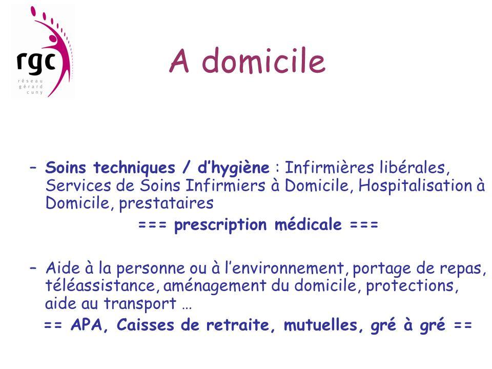 A domicile Soins techniques / d'hygiène : Infirmières libérales, Services de Soins Infirmiers à Domicile, Hospitalisation à Domicile, prestataires.