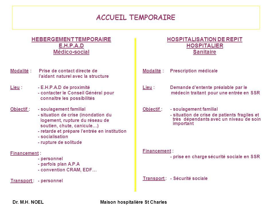 HEBERGEMENT TEMPORAIRE HOSPITALISATION DE REPIT