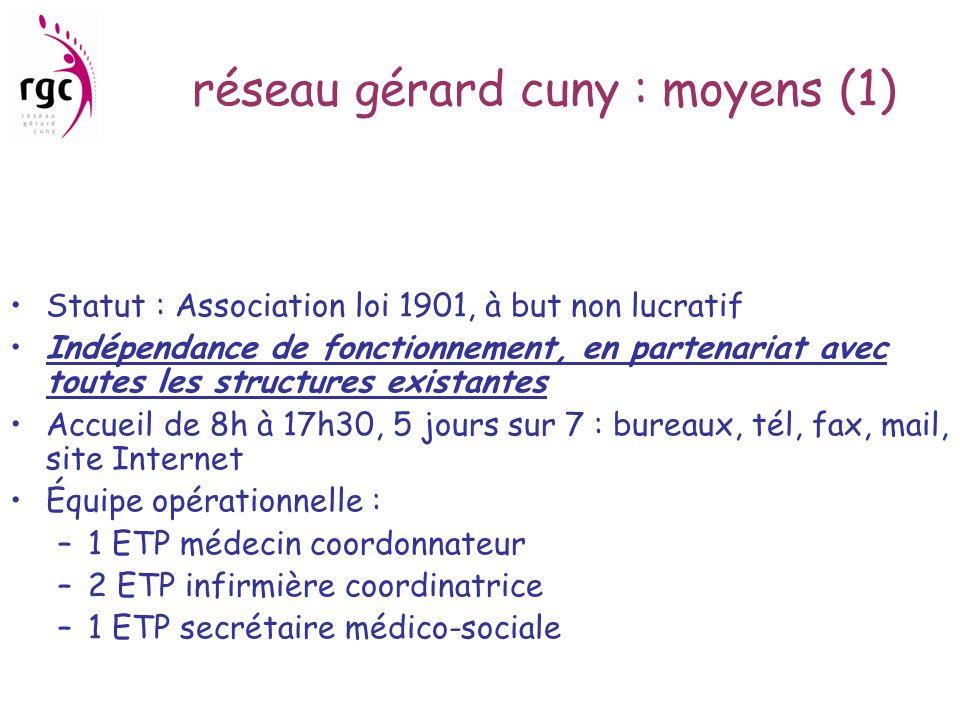 réseau gérard cuny : moyens (1)