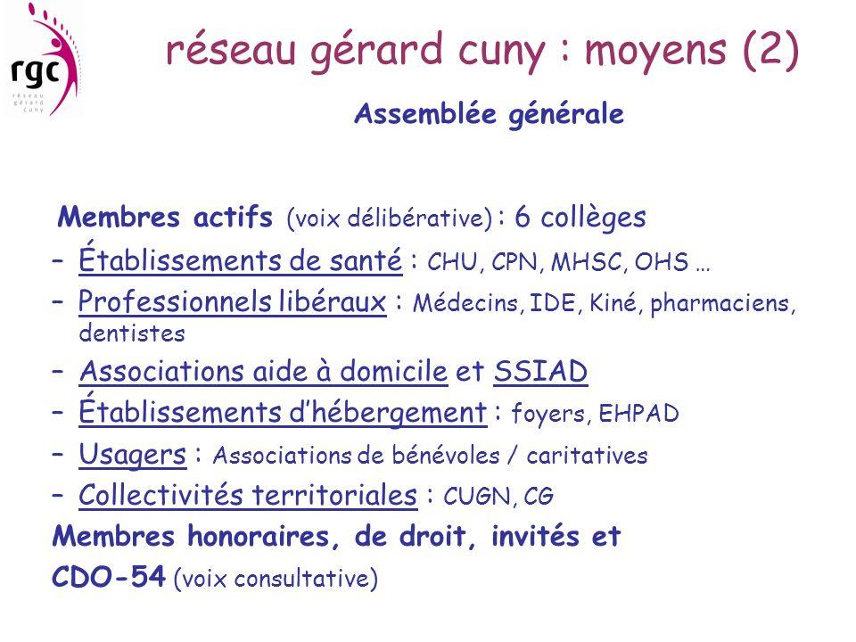 réseau gérard cuny : moyens (2) Assemblée générale
