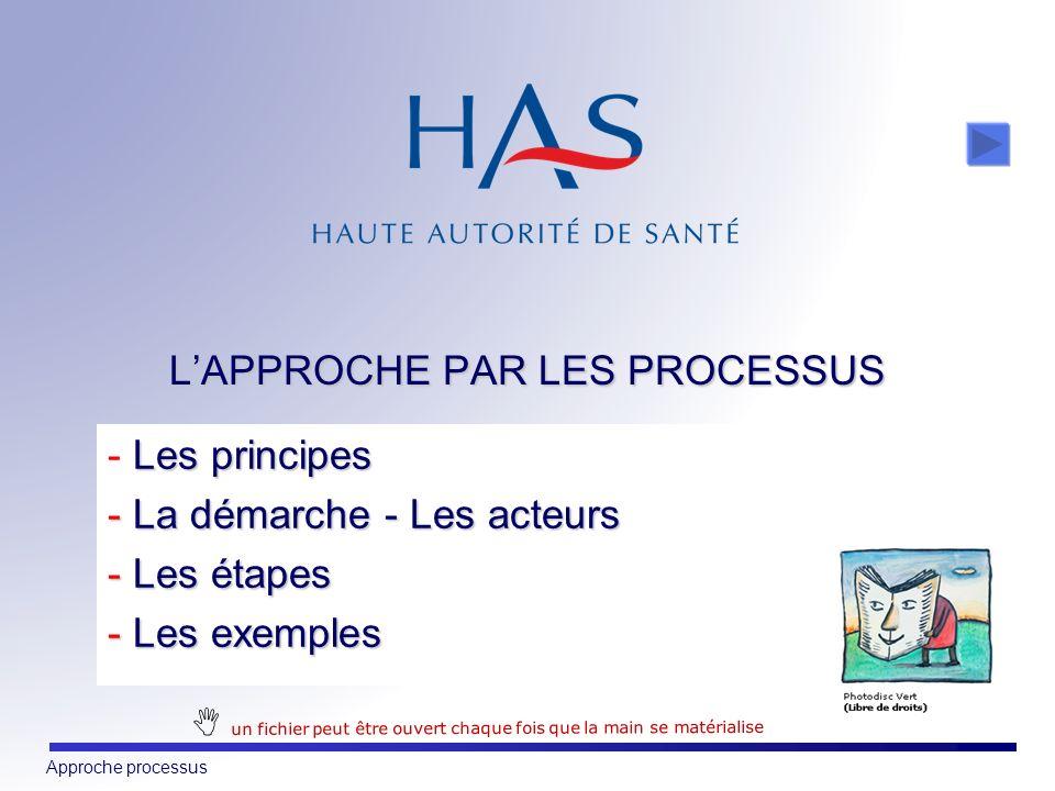 L'APPROCHE PAR LES PROCESSUS