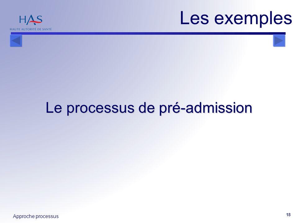 Le processus de pré-admission