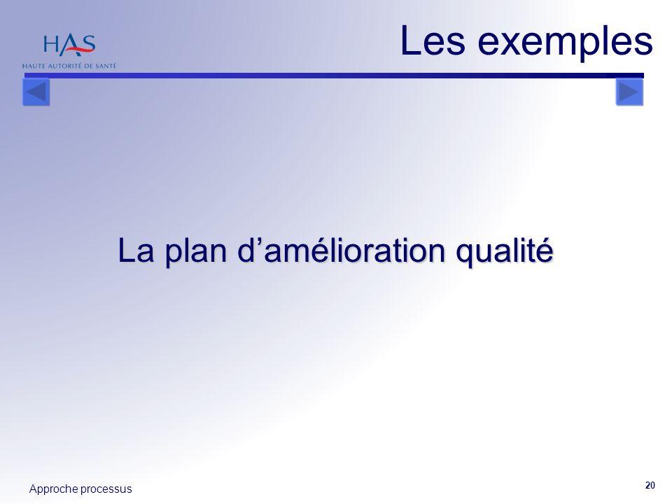 La plan d'amélioration qualité
