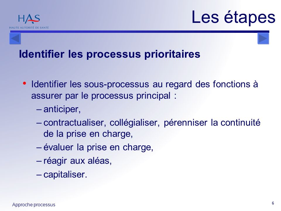 Les étapes Identifier les processus prioritaires