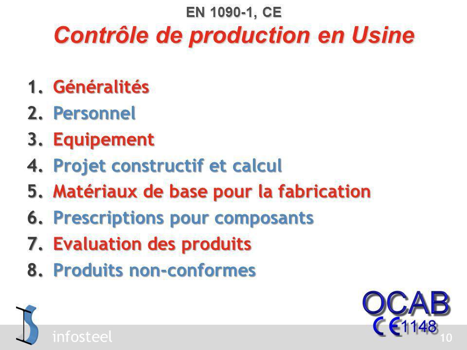 EN 1090-1, CE Contrôle de production en Usine
